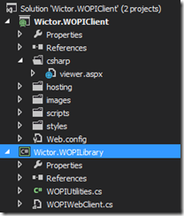 The VS2012 Solution