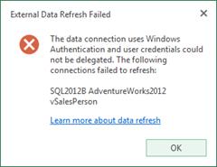 External Data Refresh Failed