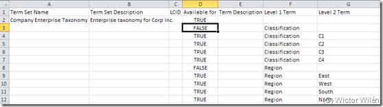 Term Set in Excel 2010