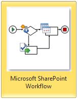 Microsoft SharePoint Workflow Visio Template
