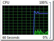 Resource Monitor CPU graph
