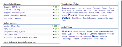 Screenshot of Newsgator Social Sites